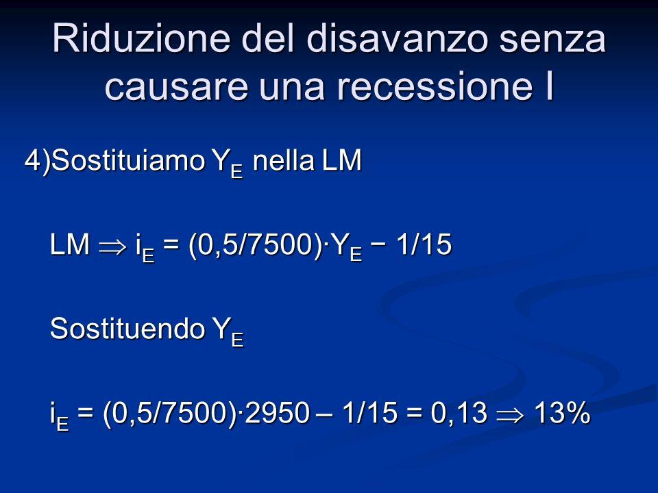 Equilibrio: Y E = 2950 i E = 13% i E = 13%