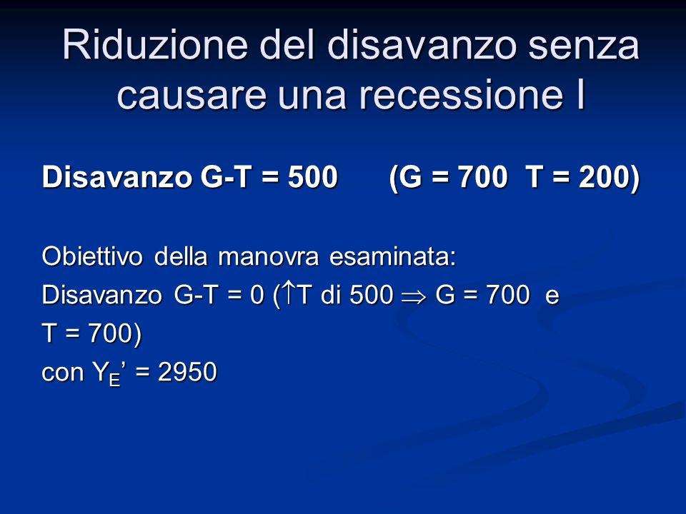 Negli esercizi precedenti: T, G, M S /P dati Y E, i E incognite IS = f(Y,i) LM = g(Y,i) Riduzione del disavanzo senza causare una recessione I