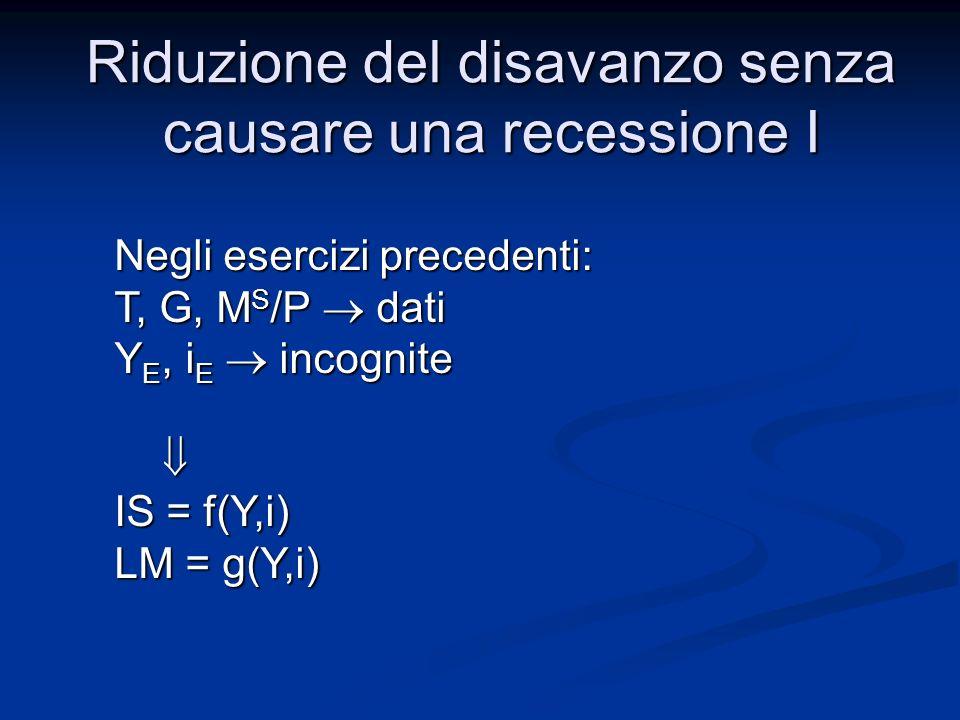 Quindi: 2 equazioni e 2 incognite Sistema Y E, i E Y E, i E Riduzione del disavanzo senza causare una recessione I