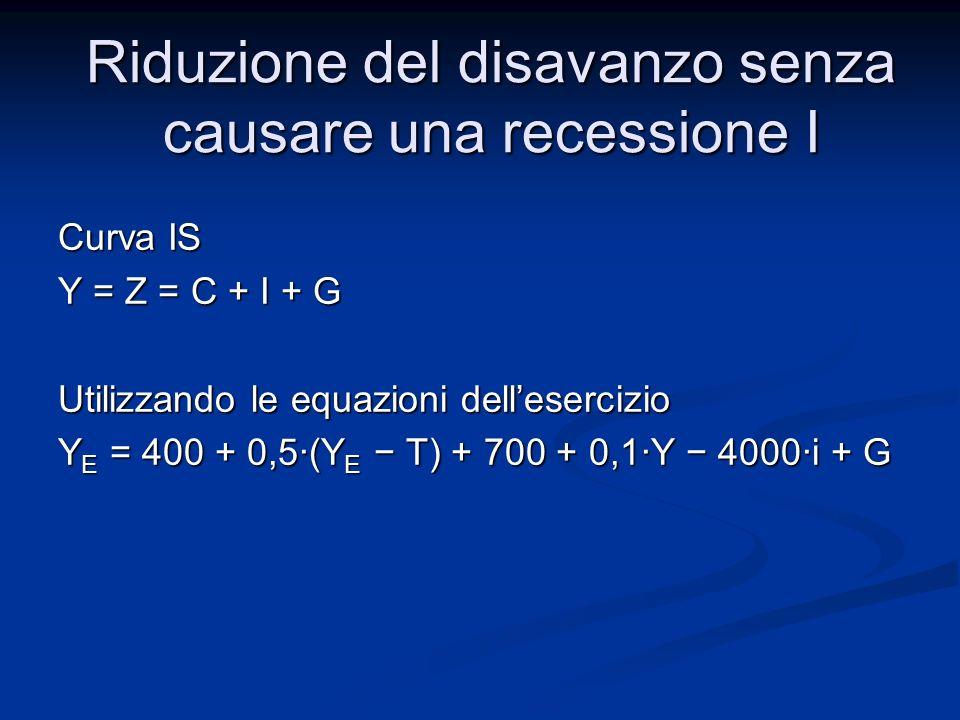 Sostituendo i valori obiettivo di Y, G e T otteniamo 2950 = 400 + 0,5·(2950 - 700)+ 700 +0,1·2950 4000·i + 700 4000·i + 700 Risolvendo per i ottengo i = (3470 2950)/4000 = 0,0675 6,75% Riduzione del disavanzo senza causare una recessione I