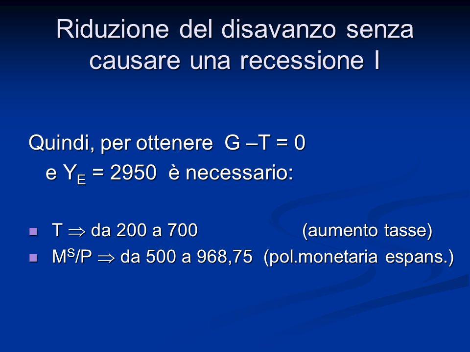 i Y LM IS YEYE iEiE M S /P M S /P LM i E Riduzione del disavanzo senza causare una recessione I IS
