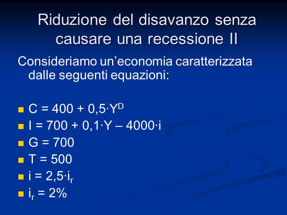 a) a)Si calcoli lequilibrio iniziale b) b)Si assuma che il Governo aumenti il livello della tassazione a 700 in modo da riportare in pareggio il bilancio pubblico.