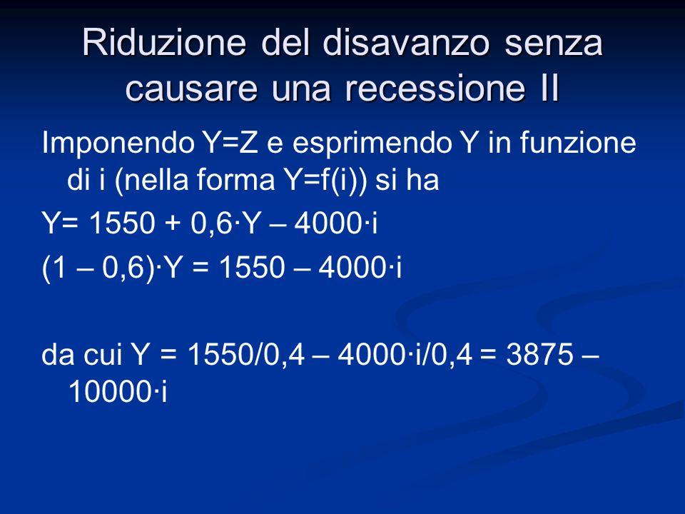 Riduzione del disavanzo senza causare una recessione II Calcolando i sulla base della relazione con i r abbiamo: i= 2,5·i r = 2,5·0,02 = 0,05 = 5% Da cui: Y = 3875 - 10000·i = 3375