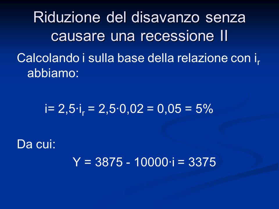 Riduzione del disavanzo senza causare una recessione II Lequilibrio (lo schema è sempre lo stesso) è caratterizzato dai seguenti valori: Y E = 3375 i E = 5% Disavanzo = GΤ = 700 500 = 200 (G = 700 e T=500)