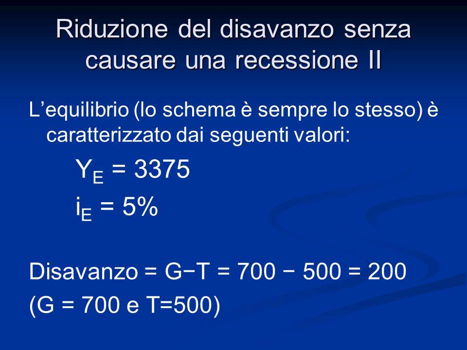 Riduzione del disavanzo senza causare una recessione II Gli obiettivi della manovra esaminata sono: 1) Disavanzo GΤ = 0 (tramite laumento di T) 2) Y E = 3375