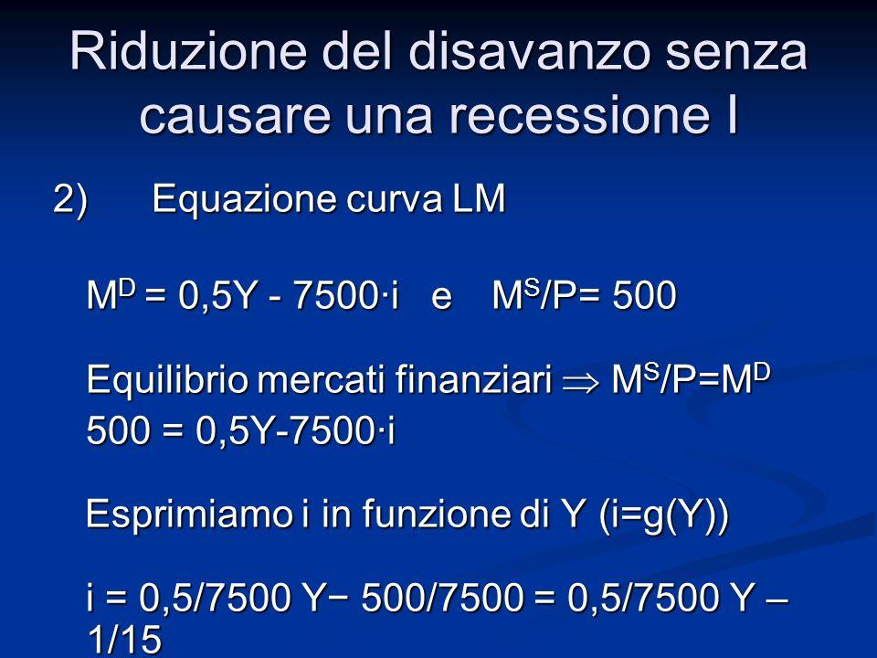 3) Mettiamo a sistema le due equazioni IS Y= 4250 – 10000·i LM i =(0,5/7500)·Y – 1/15 Riduzione del disavanzo senza causare una recessione I