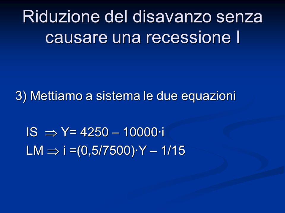 Sostituiamo i dalla LM nella IS Y E = 4250 – 10000·[0,5/7500·Y E 1/15] = = 4250 – 2/3·Y E + 2000/3 = 4250 – 2/3·Y E + 2000/3 da cui (1 + 2/3)·Y E = 4250 + 2000/3 Y E = 3/5·[4250 + 2000/3] = 14750/5 = 2950 Riduzione del disavanzo senza causare una recessione I