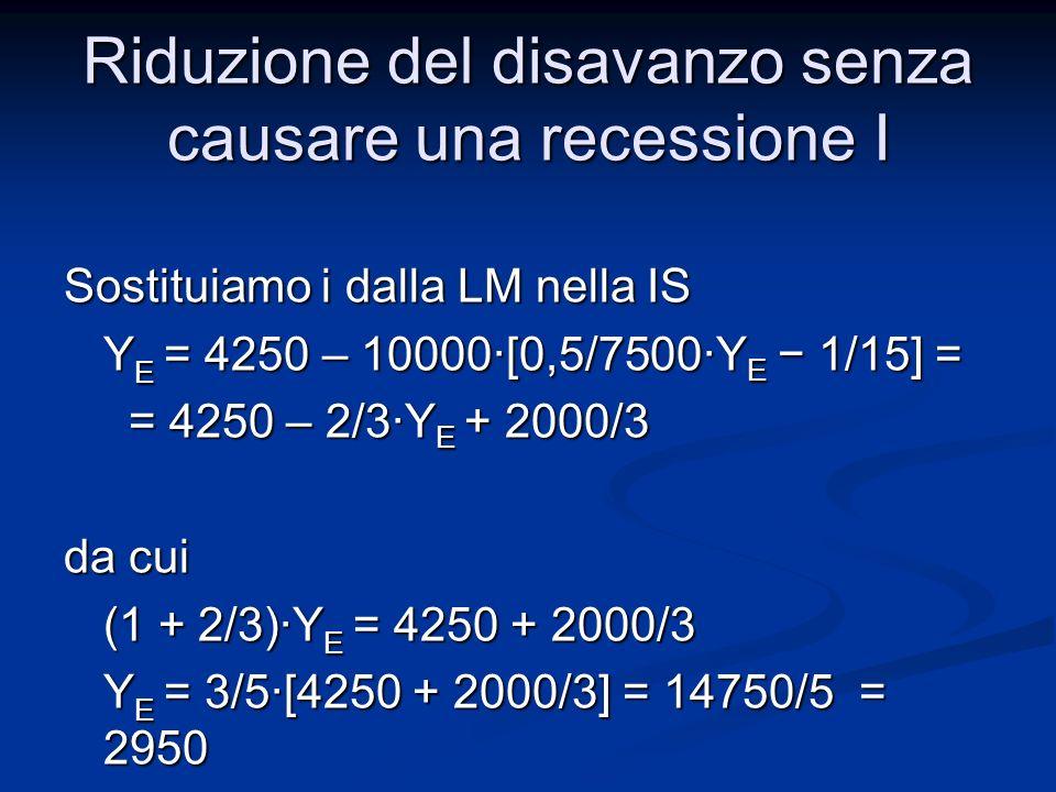4)Sostituiamo Y E nella LM LM i E = (0,5/7500)·Y E 1/15 Sostituendo Y E i E = (0,5/7500)·2950 – 1/15 = 0,13 13% Riduzione del disavanzo senza causare una recessione I