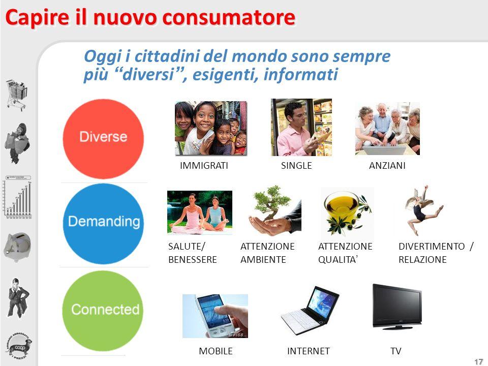 17 IMMIGRATISINGLEANZIANI MOBILEINTERNET SALUTE/ BENESSERE ATTENZIONE AMBIENTE ATTENZIONE QUALITA Capire il nuovo consumatore DIVERTIMENTO / RELAZIONE