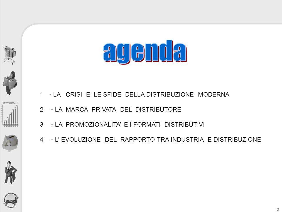 13 La situazione dei Formati Distributivi in Italia FONTE: IRI Forte sviluppo negli ultimi anni per i Discount e gli specialisti drug.