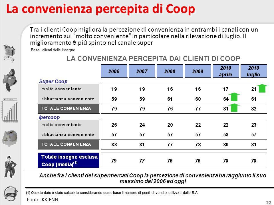 22 Tra i clienti Coop migliora la percezione di convenienza in entrambi i canali con un incremento sul molto conveniente in particolare nella rilevazi