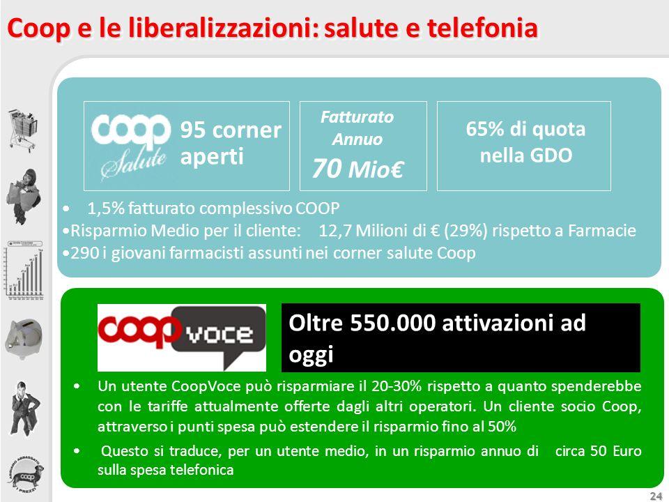 24 Coop e le liberalizzazioni: salute e telefonia 95 corner aperti Fatturato Annuo 70 Mio 65% di quota nella GDO 1,5% fatturato complessivo COOP Rispa