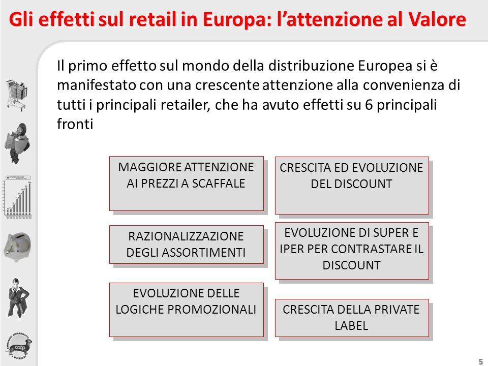5 Gli effetti sul retail in Europa: lattenzione al Valore Il primo effetto sul mondo della distribuzione Europea si è manifestato con una crescente at