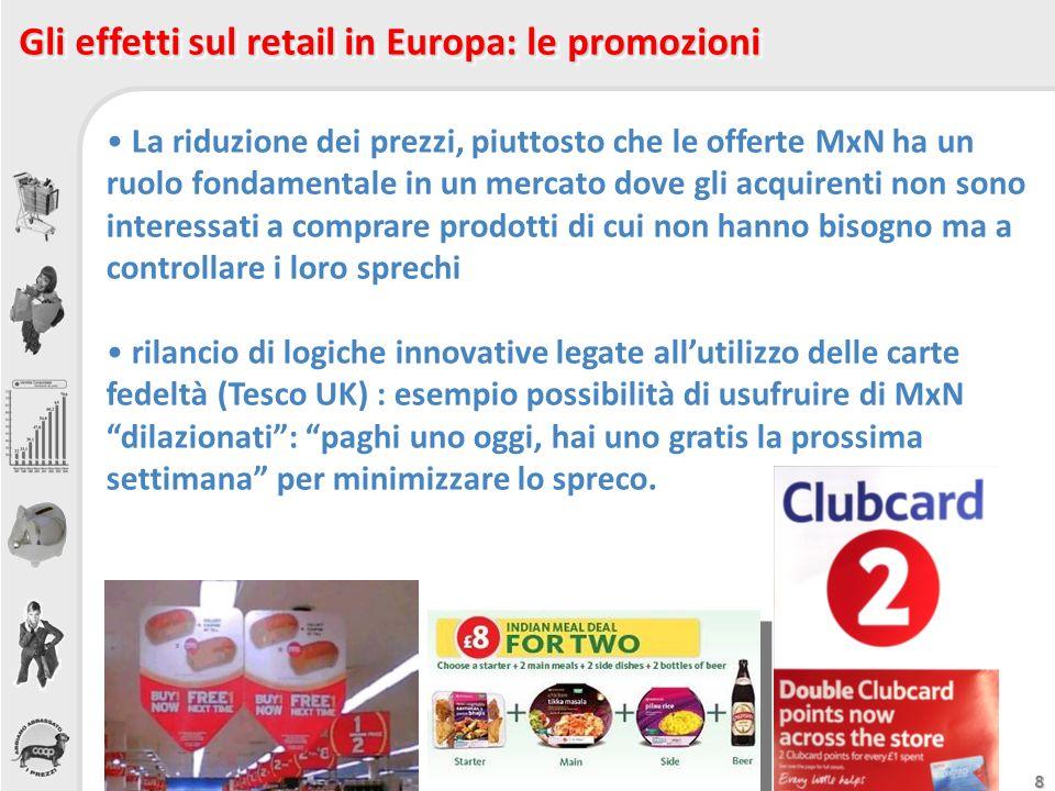 8 Gli effetti sul retail in Europa: le promozioni La riduzione dei prezzi, piuttosto che le offerte MxN ha un ruolo fondamentale in un mercato dove gl