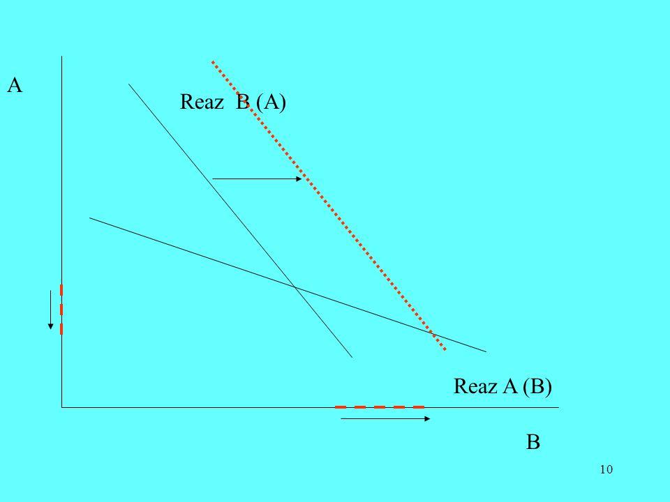 10 A B Reaz B (A) Reaz A (B)