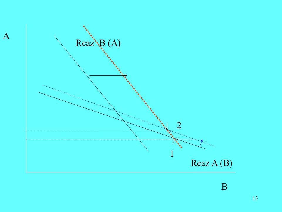 13 A B Reaz B (A) Reaz A (B) 1 2