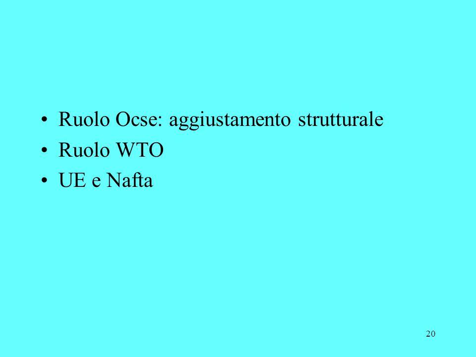 20 Ruolo Ocse: aggiustamento strutturale Ruolo WTO UE e Nafta