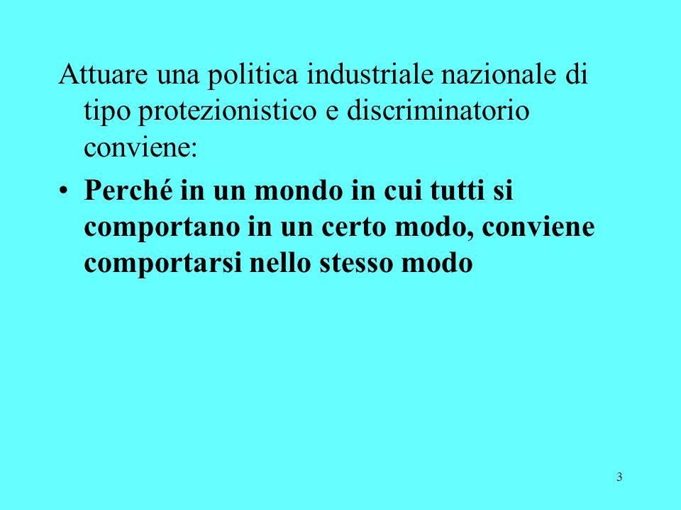 3 Attuare una politica industriale nazionale di tipo protezionistico e discriminatorio conviene: Perché in un mondo in cui tutti si comportano in un certo modo, conviene comportarsi nello stesso modo