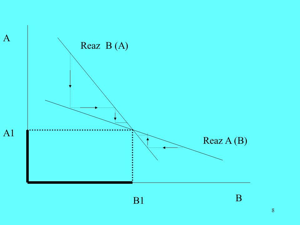 8 A B Reaz B (A) Reaz A (B) B1 A1