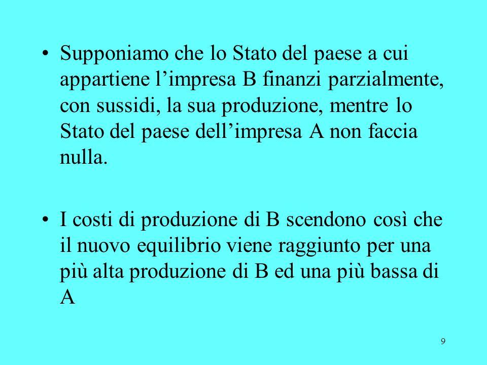 9 Supponiamo che lo Stato del paese a cui appartiene limpresa B finanzi parzialmente, con sussidi, la sua produzione, mentre lo Stato del paese dellimpresa A non faccia nulla.