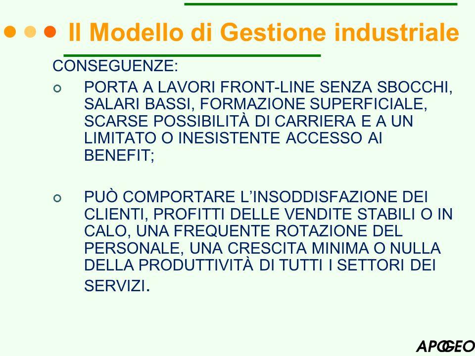 Il Modello di Gestione industriale CONSEGUENZE: PORTA A LAVORI FRONT-LINE SENZA SBOCCHI, SALARI BASSI, FORMAZIONE SUPERFICIALE, SCARSE POSSIBILITÀ DI