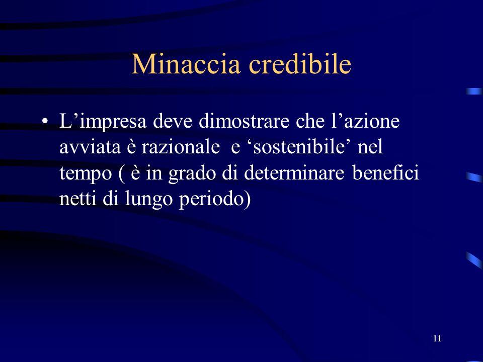 11 Minaccia credibile Limpresa deve dimostrare che lazione avviata è razionale e sostenibile nel tempo ( è in grado di determinare benefici netti di l