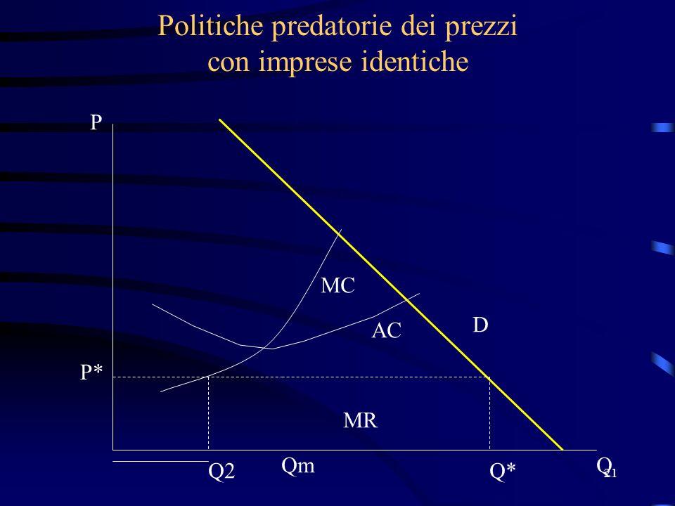 21 Politiche predatorie dei prezzi con imprese identiche MR P* Q*Q2 D Qm P Q MC AC