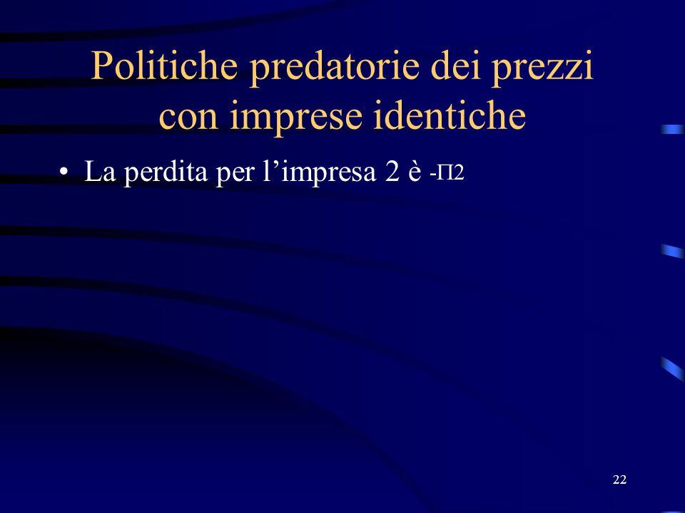 22 Politiche predatorie dei prezzi con imprese identiche La perdita per limpresa 2 è - 2