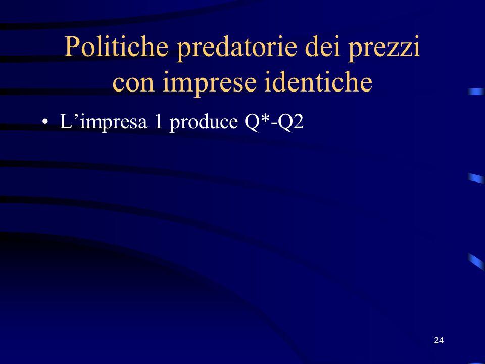 24 Politiche predatorie dei prezzi con imprese identiche Limpresa 1 produce Q*-Q2