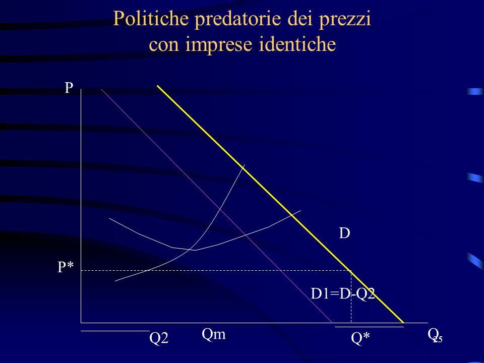 25 Politiche predatorie dei prezzi con imprese identiche P* Q*Q2 D D1=D-Q2 Qm P Q