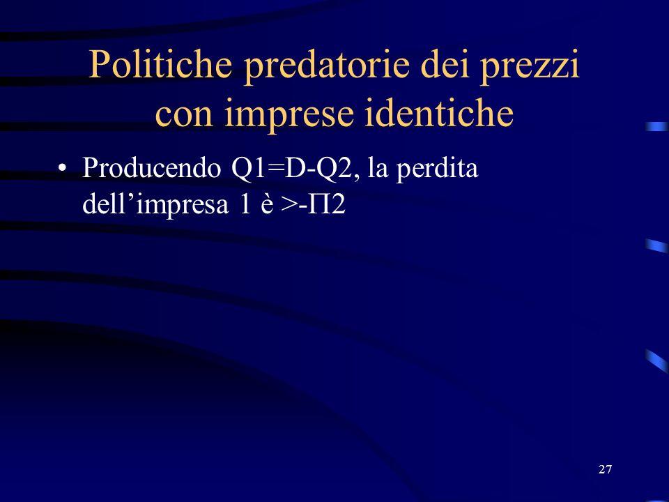27 Politiche predatorie dei prezzi con imprese identiche Producendo Q1=D-Q2, la perdita dellimpresa 1 è >- 2