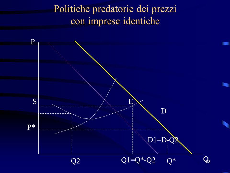 28 Politiche predatorie dei prezzi con imprese identiche P* Q*Q2 Q1=Q*-Q2 D D1=D-Q2 P Q ES