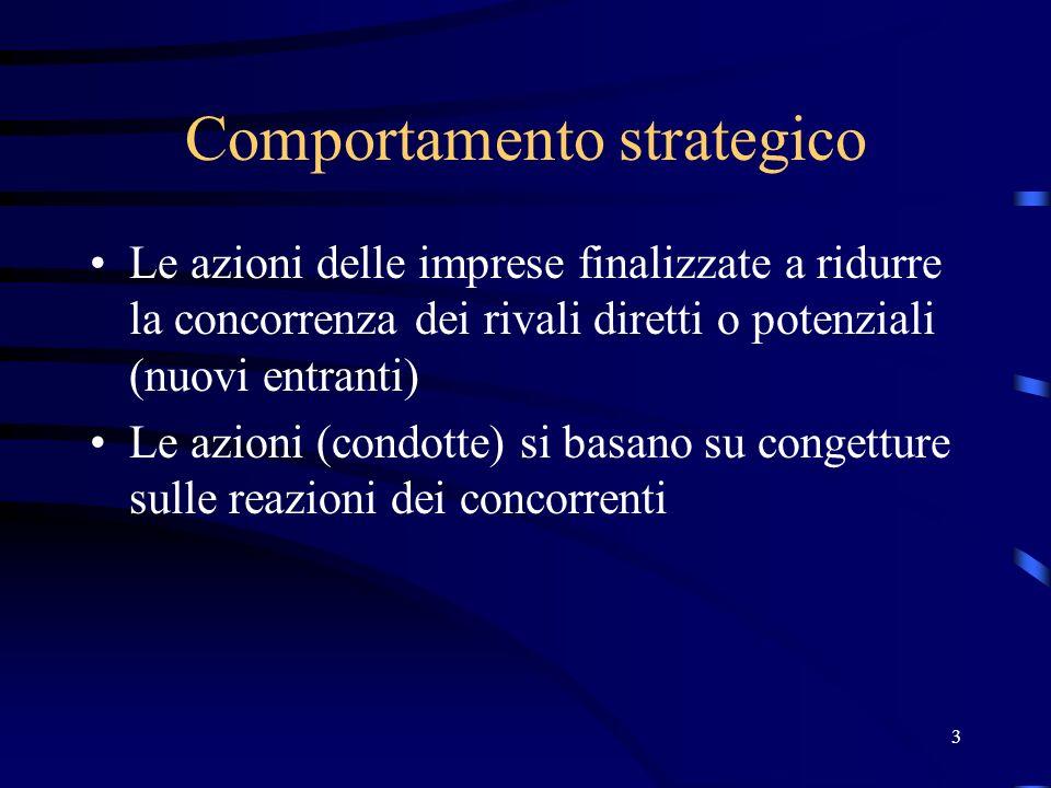 4 Comportamento strategico Comportamento strategico non cooperativo: azioni destinate a creare una condizione di vantaggio relativo dellimpresa rispetto ai concorrenti Comportamento strategico cooperativo: azioni finalizzate a rafforzare il coordinamento tra le imprese e a ridurre la tensione concorrenziale