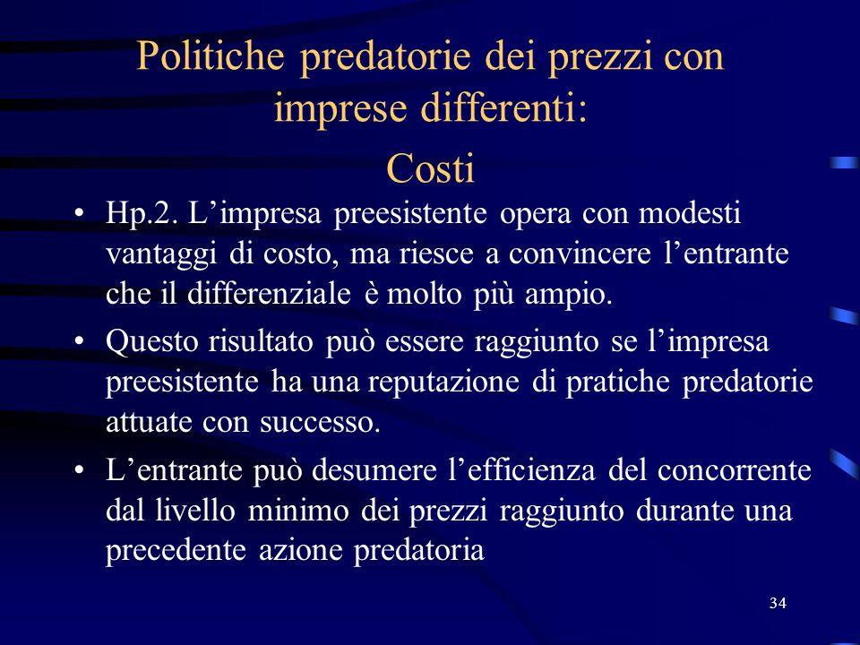 34 Politiche predatorie dei prezzi con imprese differenti: Costi Hp.2.