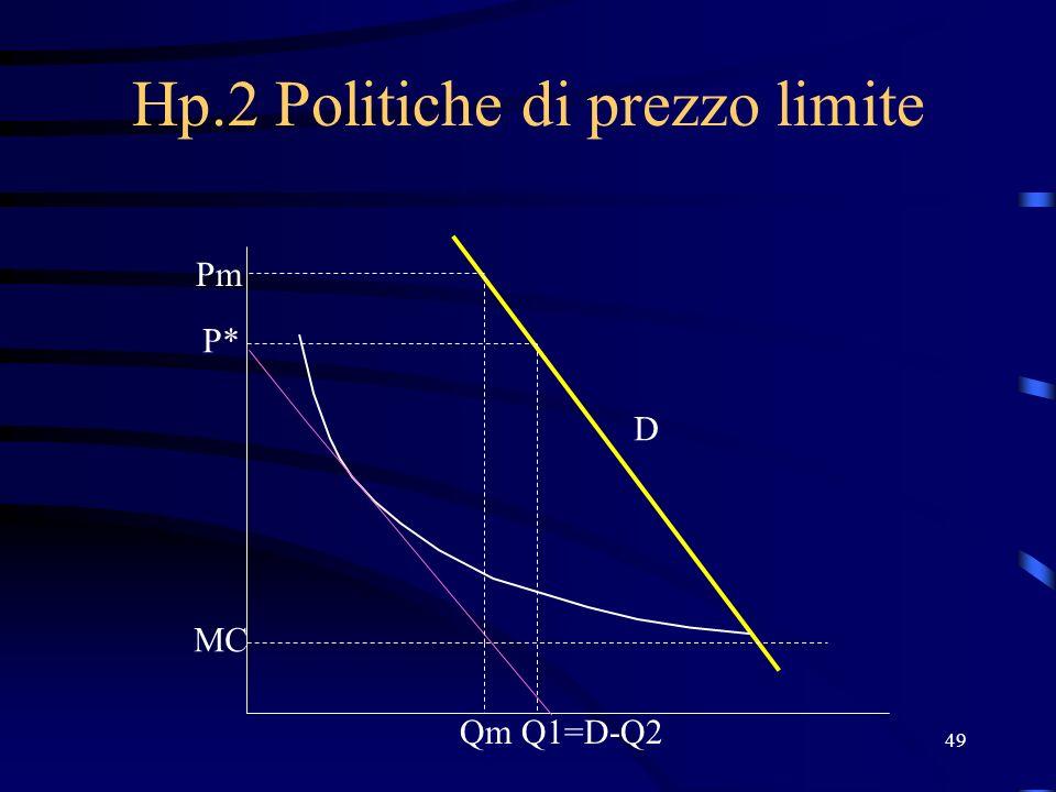 49 Hp.2 Politiche di prezzo limite P* MC D Pm Q1=D-Q2Qm