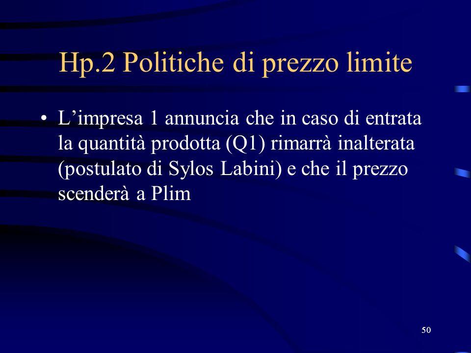 50 Hp.2 Politiche di prezzo limite Limpresa 1 annuncia che in caso di entrata la quantità prodotta (Q1) rimarrà inalterata (postulato di Sylos Labini) e che il prezzo scenderà a Plim