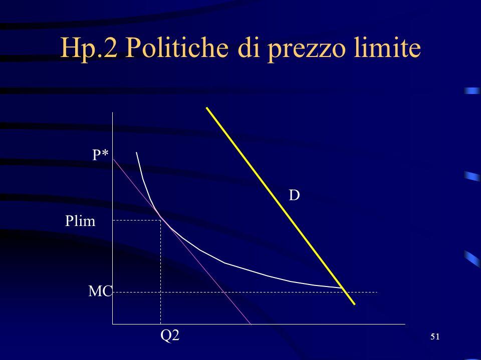 51 Hp.2 Politiche di prezzo limite Q2 P* MC D Plim