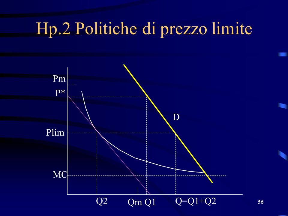 56 Hp.2 Politiche di prezzo limite Q1 Q2 P* Plim MC Qm Pm D Q=Q1+Q2