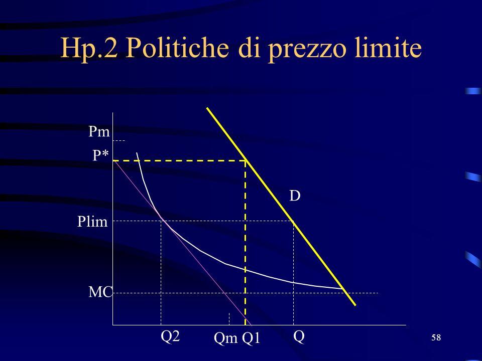 58 Hp.2 Politiche di prezzo limite Q1 Q2 P* Plim MC Qm Pm D Q