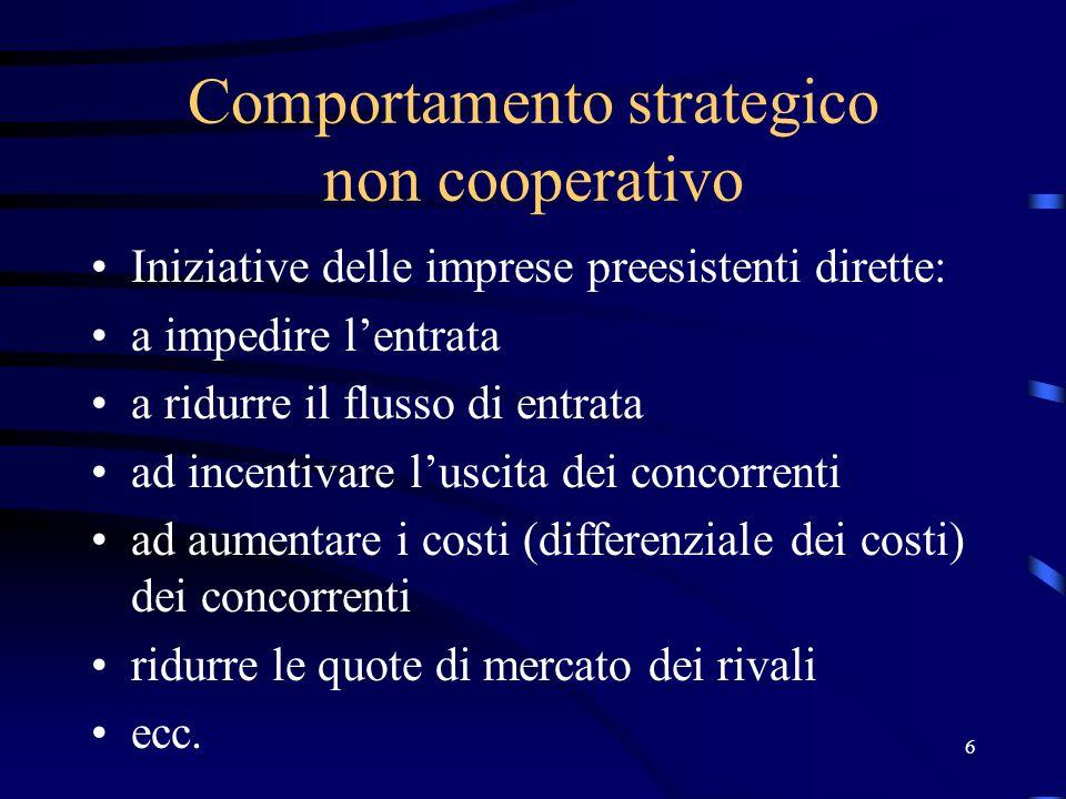 6 Comportamento strategico non cooperativo Iniziative delle imprese preesistenti dirette: a impedire lentrata a ridurre il flusso di entrata ad incentivare luscita dei concorrenti ad aumentare i costi (differenziale dei costi) dei concorrenti ridurre le quote di mercato dei rivali ecc.