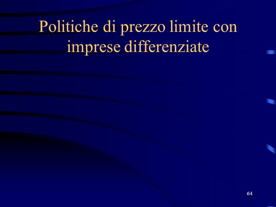 64 Politiche di prezzo limite con imprese differenziate