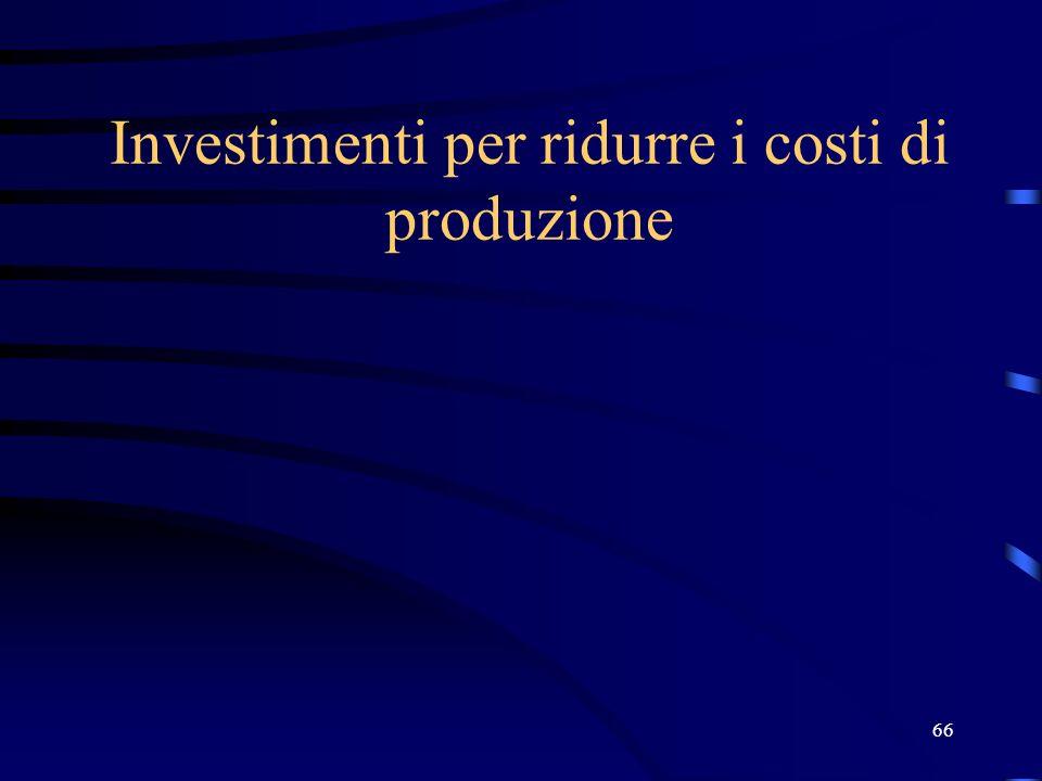 66 Investimenti per ridurre i costi di produzione
