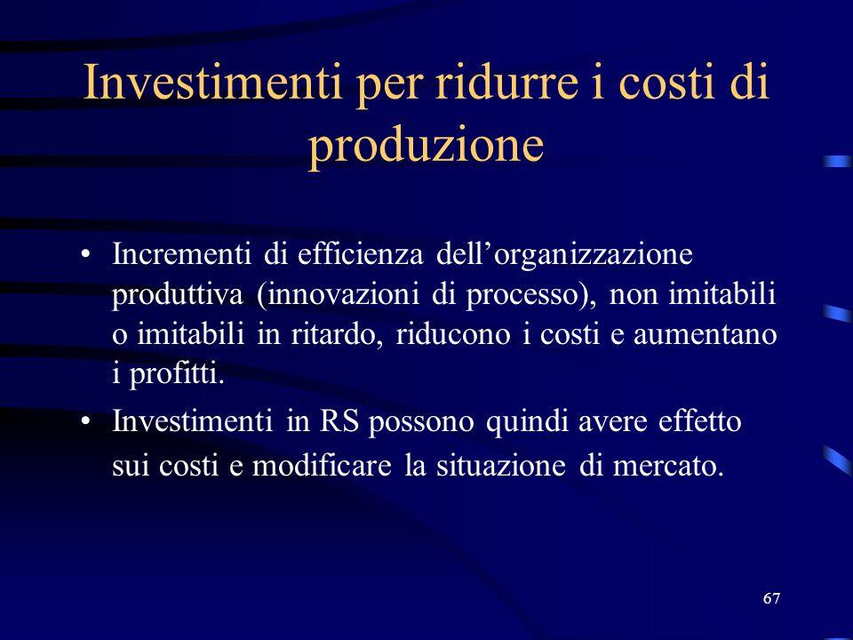 67 Incrementi di efficienza dellorganizzazione produttiva (innovazioni di processo), non imitabili o imitabili in ritardo, riducono i costi e aumentano i profitti.