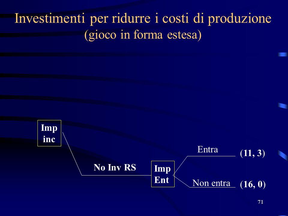71 Investimenti per ridurre i costi di produzione (gioco in forma estesa) Imp inc Imp Ent (11, 3) (16, 0) No Inv RS Entra Non entra