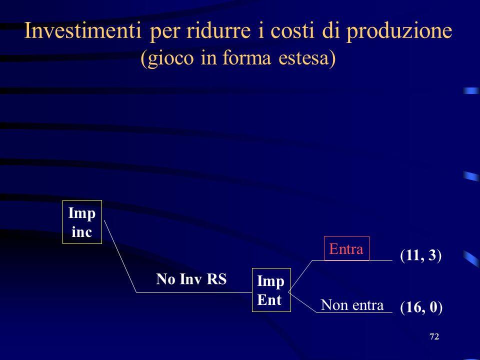 72 Investimenti per ridurre i costi di produzione (gioco in forma estesa) Imp inc Imp Ent (11, 3) (16, 0) No Inv RS Entra Non entra