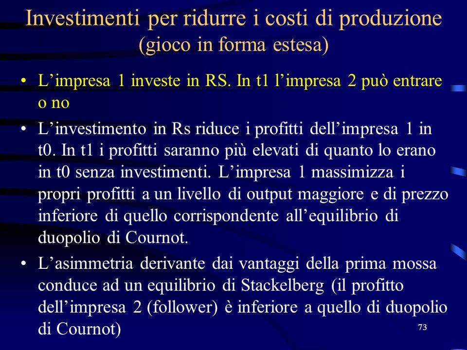 73 Investimenti per ridurre i costi di produzione (gioco in forma estesa) Limpresa 1 investe in RS. In t1 limpresa 2 può entrare o no Linvestimento in