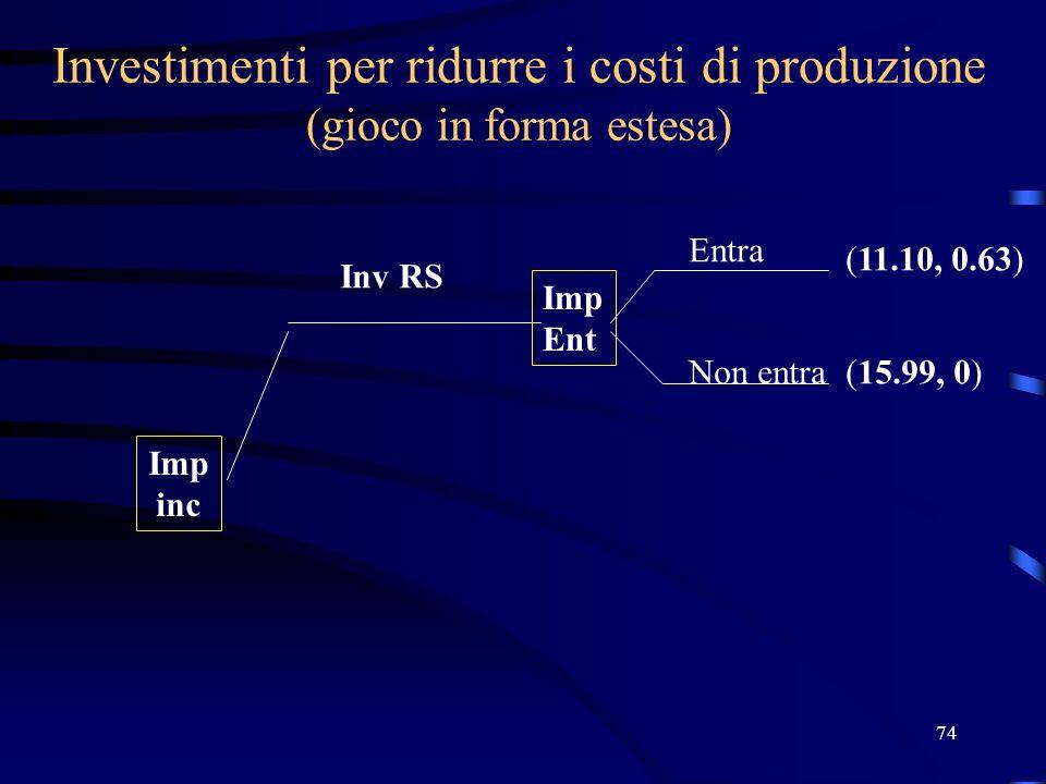 74 Investimenti per ridurre i costi di produzione (gioco in forma estesa) Imp inc Imp Ent (11.10, 0.63) (15.99, 0) Inv RS Entra Non entra
