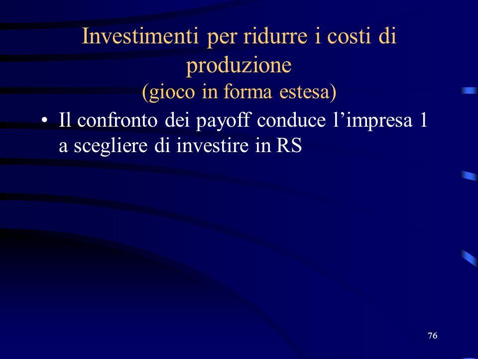 76 Investimenti per ridurre i costi di produzione (gioco in forma estesa) Il confronto dei payoff conduce limpresa 1 a scegliere di investire in RS