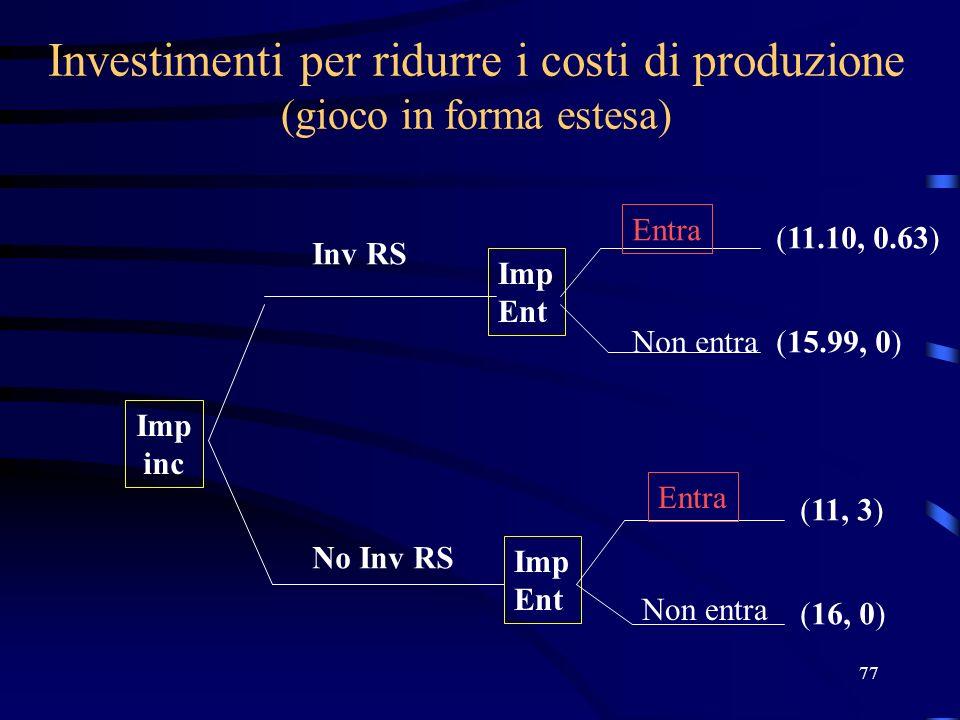 77 Investimenti per ridurre i costi di produzione (gioco in forma estesa) Imp inc Imp Ent Imp Ent (11.10, 0.63) (15.99, 0) (11, 3) (16, 0) Inv RS No Inv RS Entra Non entra Entra Non entra