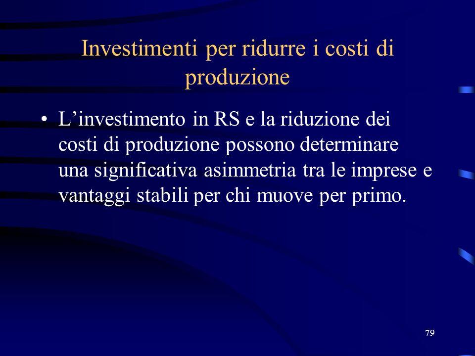 79 Investimenti per ridurre i costi di produzione Linvestimento in RS e la riduzione dei costi di produzione possono determinare una significativa asimmetria tra le imprese e vantaggi stabili per chi muove per primo.